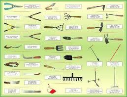 top gardening tools list on nice home
