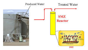 Treatment of Produced Waters Using a Surfactant-Modified  Zeolite/Vapor-Phase Bioreactor System | netl.doe.gov