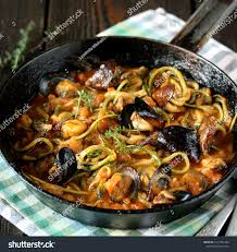 Zucchini Noodles Zoodles Spaghetti ...