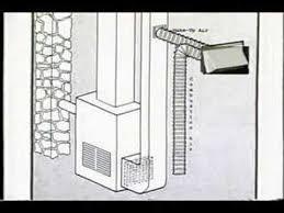 fresh air supply vent you