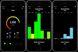 best pedometer and step counter apps