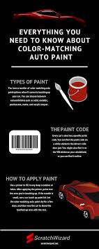 color matching auto paint what you