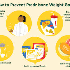 how can i lose prednisone weight gain