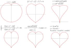 heart curve from wolfram mathworld
