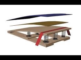 homemade gymnastics springboard you