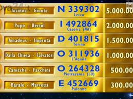 Lotteria Italia, la fortuna bacia anche la Liguria: vinti 5 premi ...