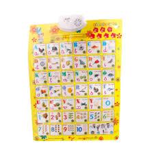 Bảng chữ cái điện tử tiếng việt 2 mặt cho bé tập đọc