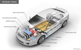 how do all electric cars work