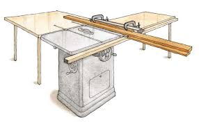 Free Plan Rip Fence Extension A Safer Way To Cut Plywood Finewoodworking