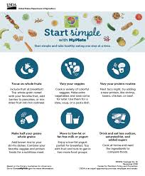 start simple with myplate choosemyplate