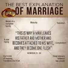 a great explanation and break down of biblical marriage source