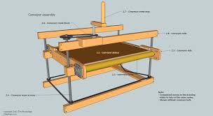 shig com thickness sander plan