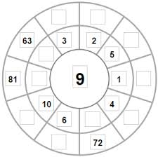 multiplication charts tables