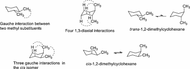 conformational ysis of cycloalkanes
