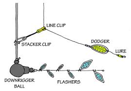 downrigger ball flashers