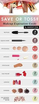 mold out of your makeup her style code