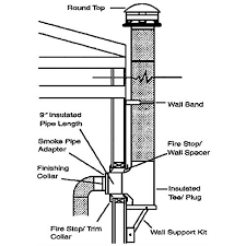 wood stove chimney kits com