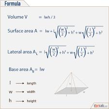 pyramid formulas volume surface area