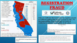 ELECTION FRAUD in CALIFORNIA (Presentation) - YouTube