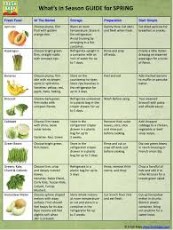 spinach fresh baby nutrition