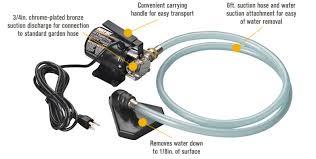 wayne self priming transfer water pump