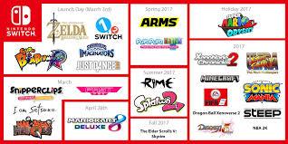 full list of nintendo switch games