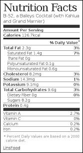 baileys nutrition bodum