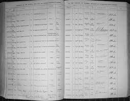 Burial records - Wells, Ada | The Royal Borough of Kingston upon Thames