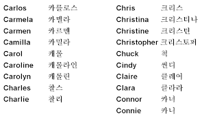 how to write my name in korean