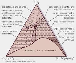 graded bedding geology britannica
