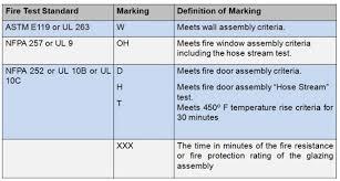 fire rated glazing assemblies