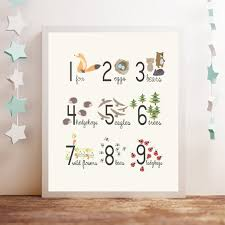 Woodland Alphabet And Number Educational Posters And Prints Nursery Wall Art Canvas Painting Pictures Kids Room Wall Decor Wallcorners Art Canvas