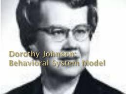 PPT - Dorothy Johnson: Behavioral System Model PowerPoint ...
