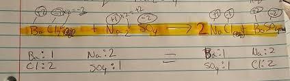 word and formula equations representing
