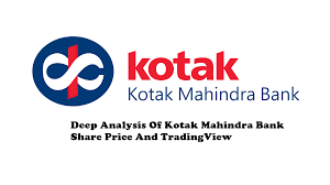Kotak Mahindra Bank Share Price ...