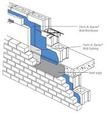 perm a barrier wall membrane us