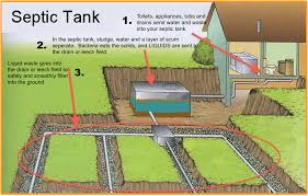 about septic tank cleaning