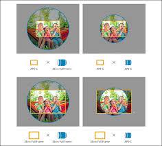 crop sensor specific camera lenses