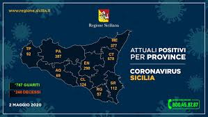 Coronavirus Sicilia. L'aggiornamento per province al 02 maggio ...
