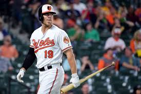 It doesn't look good for Chris Davis - Beyond the Box Score