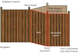 Removable Wooden Fence Panel And Posts Over Concrete Options Diynot Forums