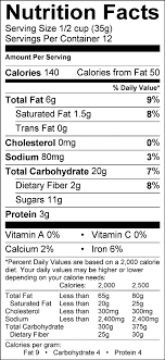 nutritional information nova granola