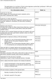 enf 27 permanent resident card pdf