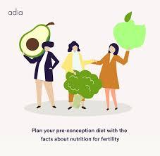 fertility t plan a nutritional