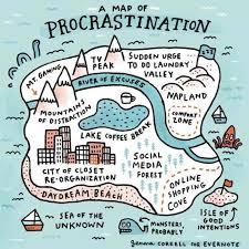 A Map Of Procrastination - Meme