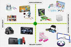 22 best toys for 6 year olds 2019 the