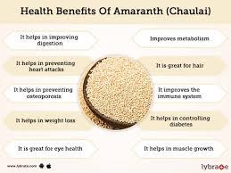 amaranth chaulai benefits and its