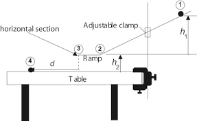 lab 4 conservation of mechanical energy