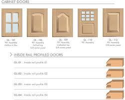 gl series doors jdf kitchens