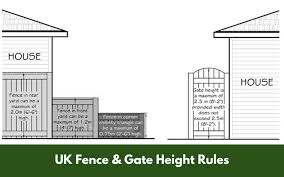 Can My Neighbour Remove The Fence Between Our Properties